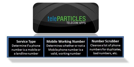 VoAPPs Takes On Telecom Tasks with telePARTICLES APPs