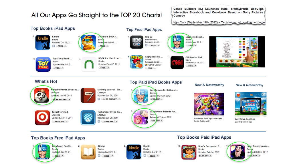 Reaching the Top 20 charts on the US App Store