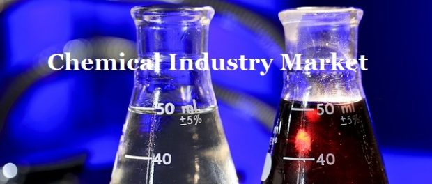 Chemical Industry Market Reports - MRH