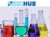 Chemical-Industry Research Report - MRH
