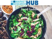 Food Industry Market Analysis