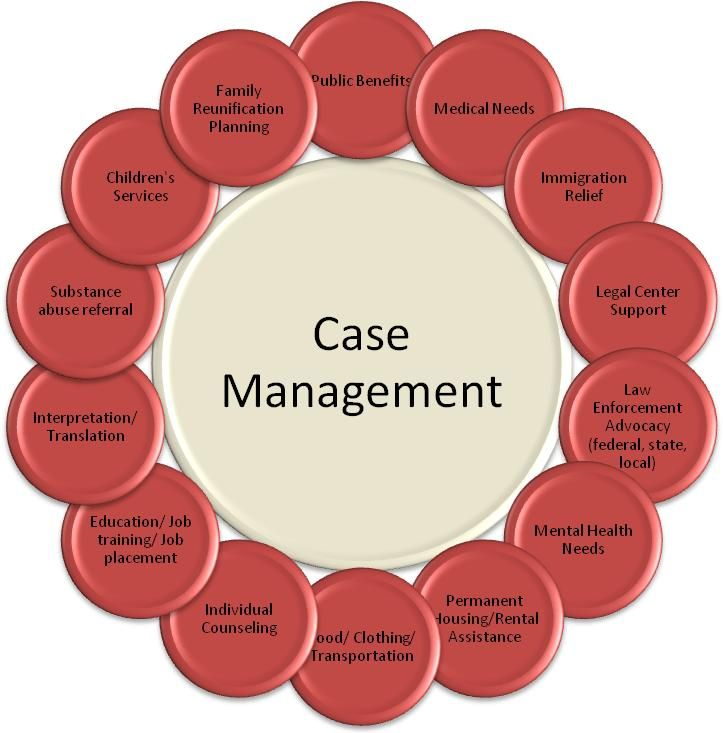 case two wisapaper the role of management In this assignment, we were asked to study a case regarding the role conflict and culture that were faced by amir as a management trainee at a well-established organisation which at the same time, he is a husband and a father of two children.