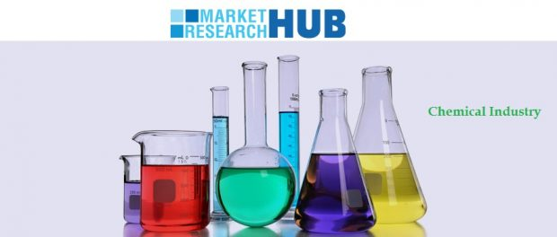 Chemical industry- MRH