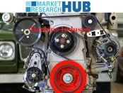 Machine Industry- MRH