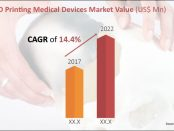 3D-Priniting-Medical-Devices