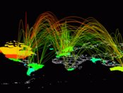 network traffic analyser industry