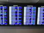 Airport Display System Industry