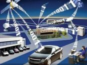 automotive telematics industry