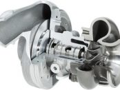global turbochargers industry