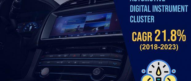 Automotive Digital Instrument Cluster Market