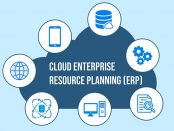 Cloud Enterprise Resource Planning Market