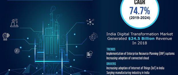 India Digital Transformation Market