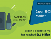 Japan E-Cigarette Market