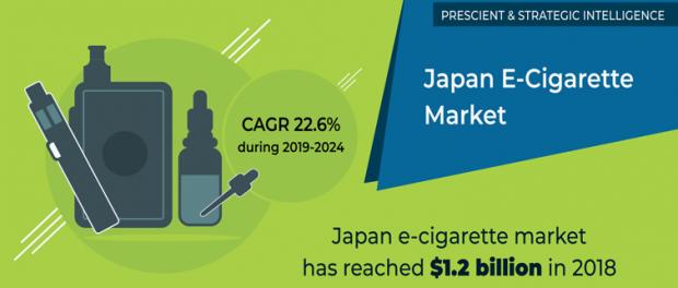 Japan E-Cigarette Market