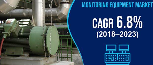 Machine Condition Monitoring Equipment Market