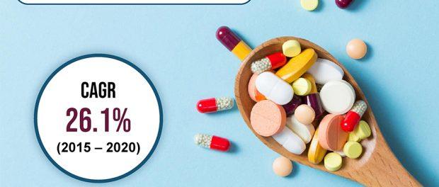 Medication Management Market