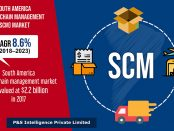 South America Supply Chain Management Market