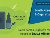 South Korea E-Cigarette Market