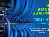 India Structured Cabling Market