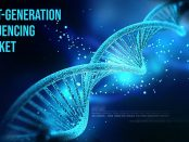 Next-Generation Sequencing Market