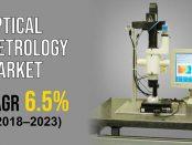 Optical Metrology Market