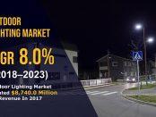 Outdoor Lighting Market