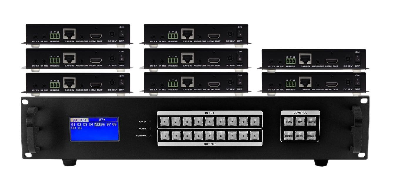 WolfPack 8x8 HDMI Matrix Switcher w/Video Wall, Apps, Separate Audio Announced by HDTV Supply, Inc.