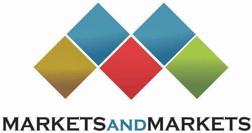 Veterinary Equipment Market
