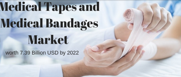 Medical Tapes and Bandages Market
