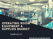 Operating Room Equipment & Supplies Market