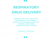 Respiratory Drug Delivery Market