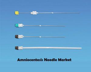 Amniocentesis needle market