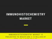 Immunohistochemistry Market