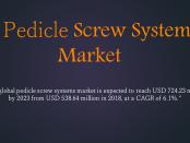 Pedicle Screw System Market