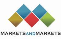 Body Composition Analyzers Market