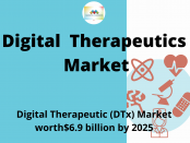 Digital Therapeutics Market