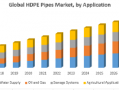 Global-HDPE-Pipes-Market-by-Application