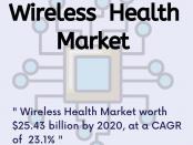 Wireless-Health-Market