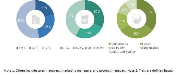 cleanroom technologies market