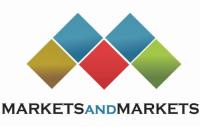 Terahertz and Infrared Spectroscopy Market