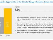 Cardiology Information System (CIS) Market
