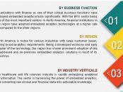 embedded analytics market