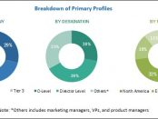 cloud workload protection market