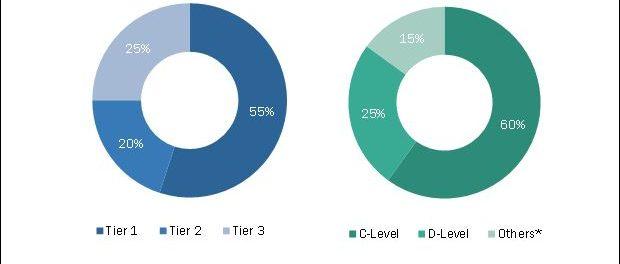 MEA cybersecurity market