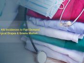 Surgical Drapes and Gowns Market