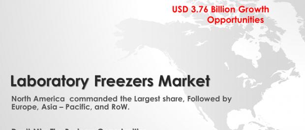 Laboratory Freezers Market