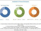 Parkinsons disease treatment market