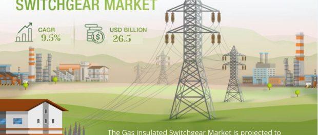 Gas-insulated Switchgear Market