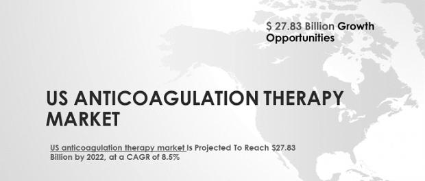 US Anticoagulation Therapy Market