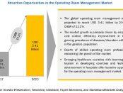 Operating Room Management Market
